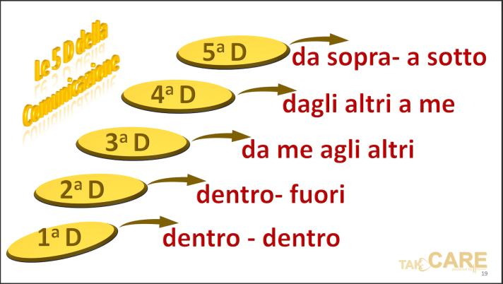 slide presentazione corso 5D.png
